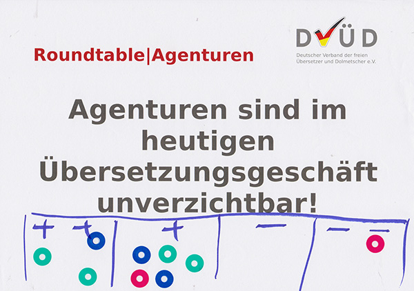 Roundtable|Agenturen, Leitfrage 1